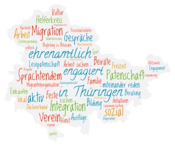 Engagiert in Thüringen. Stichworte